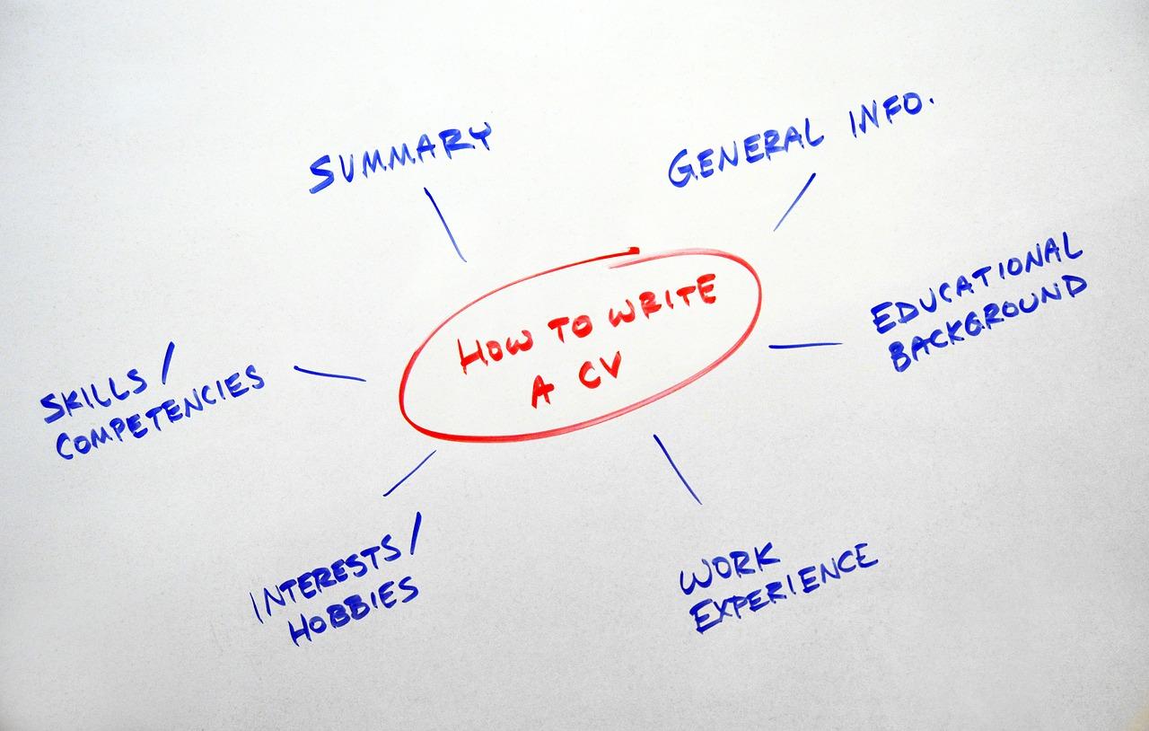 Taller redacción currículums y entrevistas de trabajo para ...